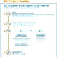 Thueringer-Soforthilfe-Uebersicht.JPG